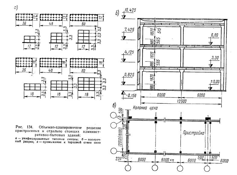Объемно-планировочное решение пристроенных и отдельно стоящих административно-бытовых зданий
