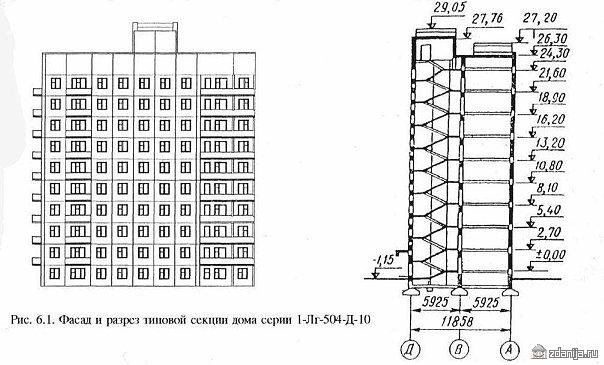 1Лг-504Д + планировки квартир ( отр.адм.) Помогите в определении серии панельного дома 12 этажей. Питер