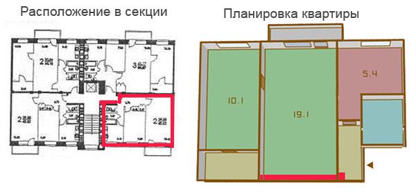 Расположение и планировка квартиры