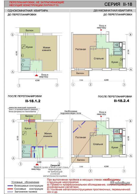 Перепланировки без изменений в несущих стенах в II-18