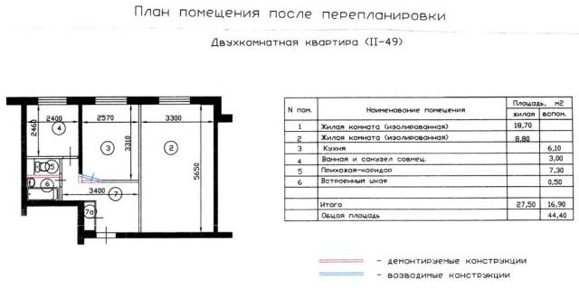 Дизайн трехкомнатной квартиры П-44Т, перепланировка и