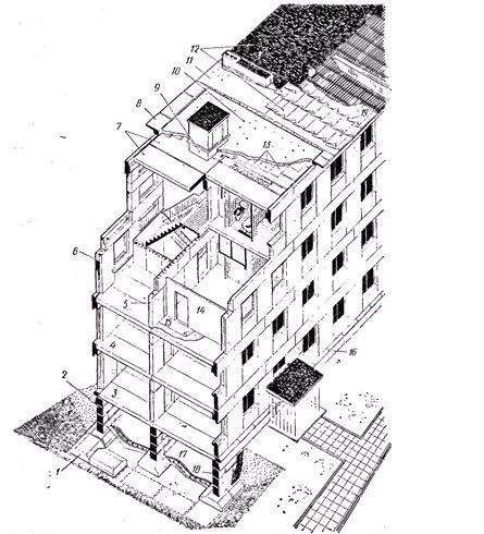 Конструкции многоэтажного жилого дома с крупноблочными стенами
