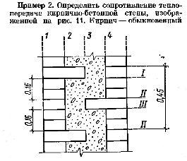 Вертикальный   разрез   кирпично-бетонной стены