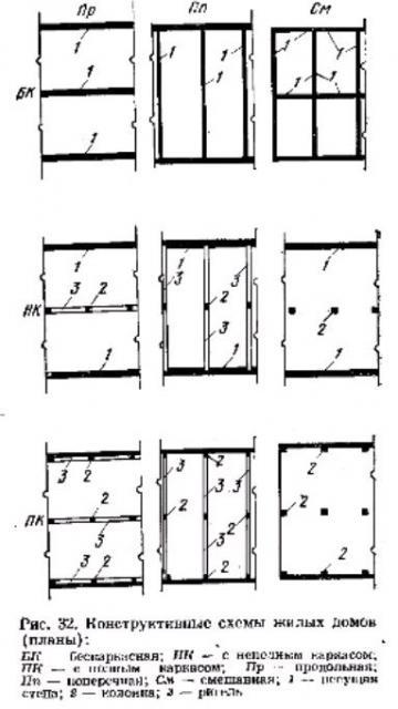 схемы жилых домов (планы)