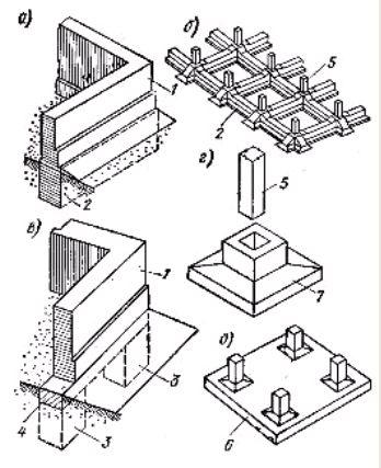 Фото Рис. 62. Конструктивные схемы фундаментов
