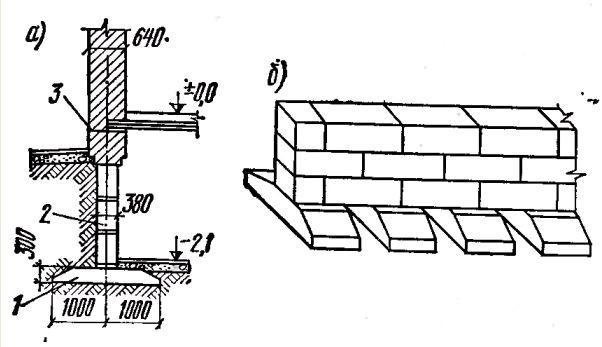 Фото Рис. 67. Облегченные конструкции сборных ленточных фундаментов