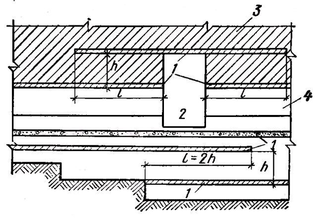 Фото Рис. 75. Схема устройства уступов при переходе от одной глубины заложения фундамента к другой