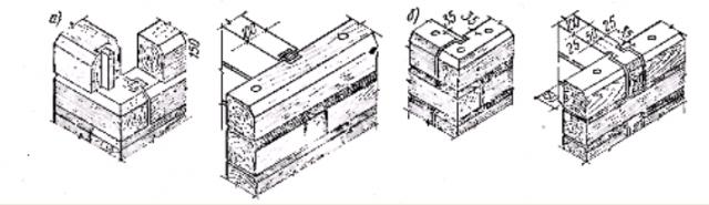 Фото  Рис. 95. Сопряжение угла и примыкание деревянных брусчатых стен