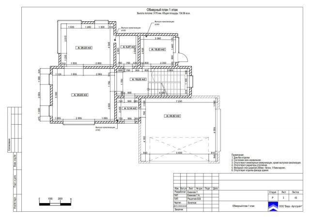 Строительство и ремонт квартир.