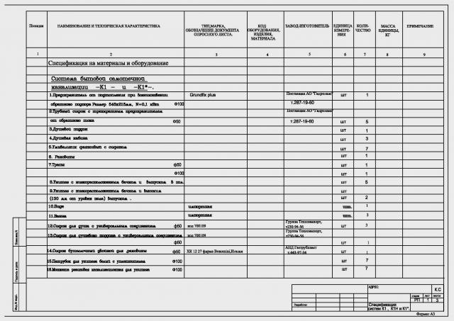 Спецификация (лист 1)