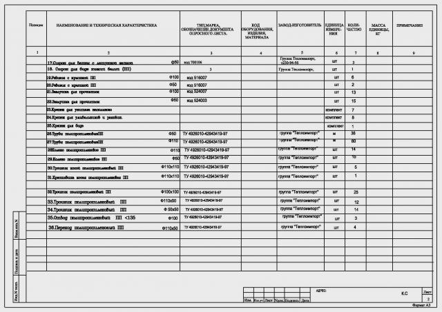 Спецификация (лист 2)