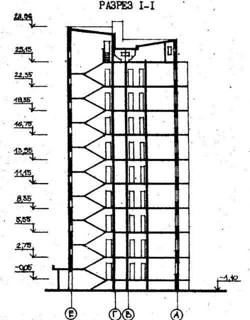 Дома серии 96. проект 96-054.83.разрез