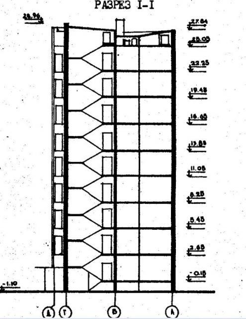 Дома серии 96. проект 96-056.83.разрез