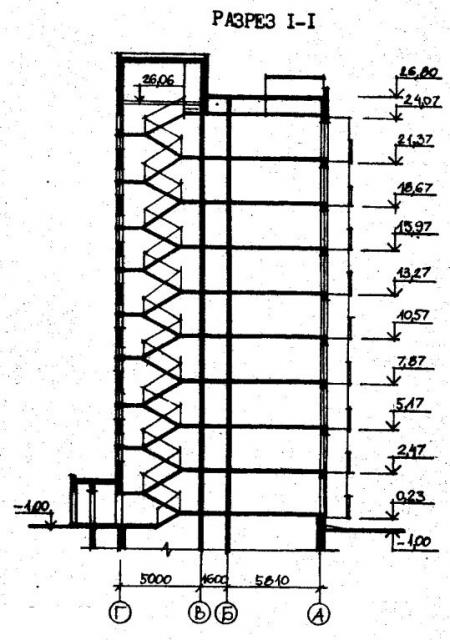 Дома серии 480А проект 065УМ/1.2.разрез