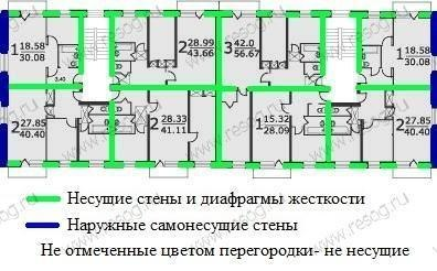 Дом серии 1-515/5 (отр.адм.) Помогите определить серию дома