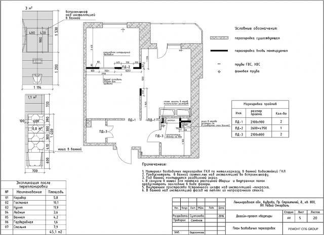 Дизайн интерьера и ремонт квартира в Питере от РЕМОНТ СПБ GROUP