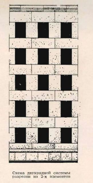 Фото. Рис. Схема двухрядной системы разрезки из 2-х элементов