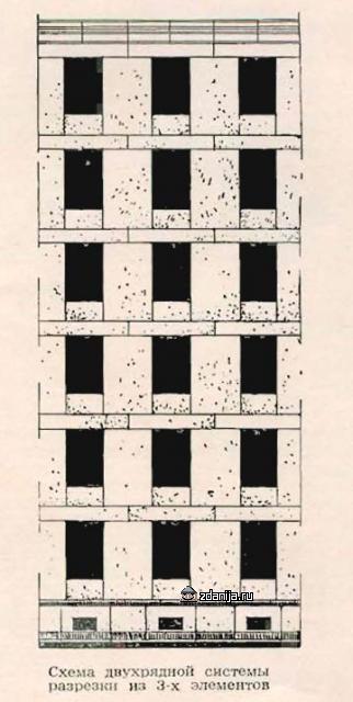 Фото. Рис. Схема двухрядной системы разрезки из 3-х элементов