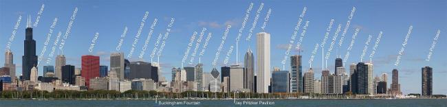 небоскрёбы Чикаго