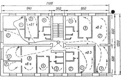 Общие размеры подъезда 1-447с-37
