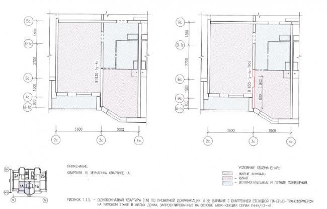 Перепланировка однокомнатной квартиры в домах серии П44К/17-Н1