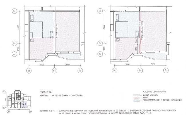 Перепланировка однокомнатной квартиры в жилых домах серии П44Т/17-Н1
