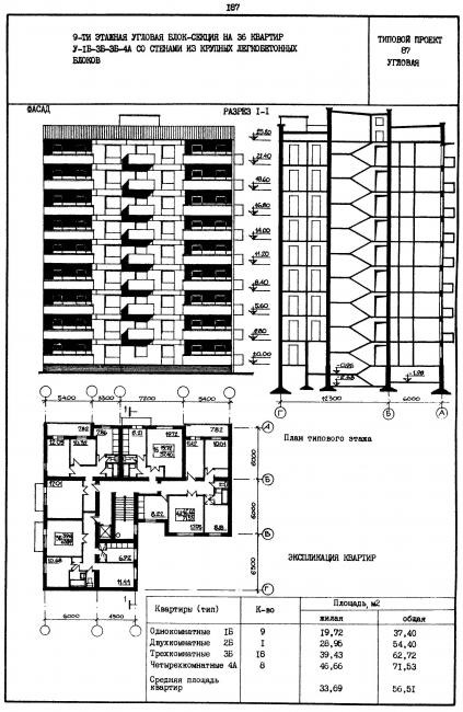 дома серии 87 проект 87-0120/1.2, 87-073, 87-091, 87-092 (отр.адм.) Помогите определить серию дома (Харьков)
