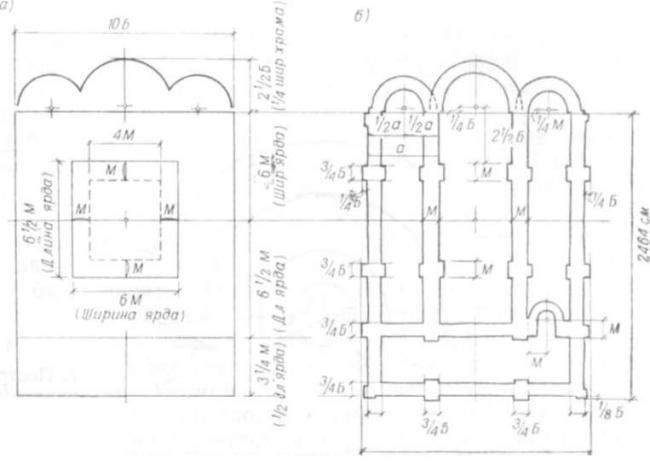 6. Разбивка очертания плана храма на выровненной  площадке с помощью «вавилона  » (а); схема разбивки фундамента (б)