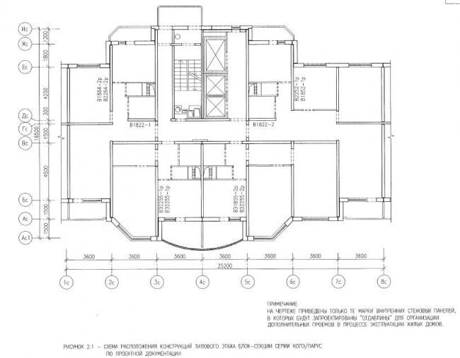 Перепланировка квартир в домах серии КОПЭ/ПАРУС