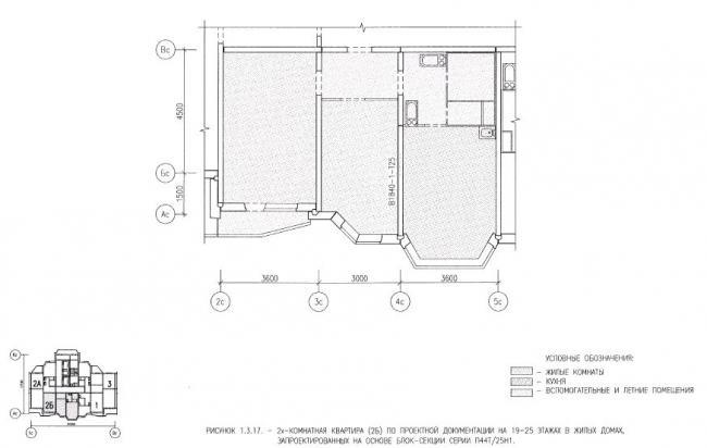 перепланировка двухкомнатной квартиры в домах серии П44Т/25Н1