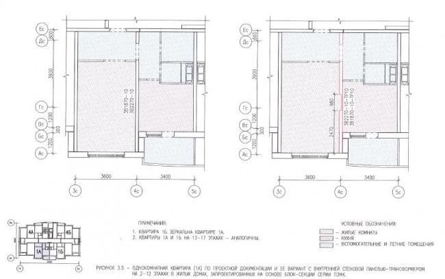 Перепланировка однокомнатных квартир в домах серии ПЗМК