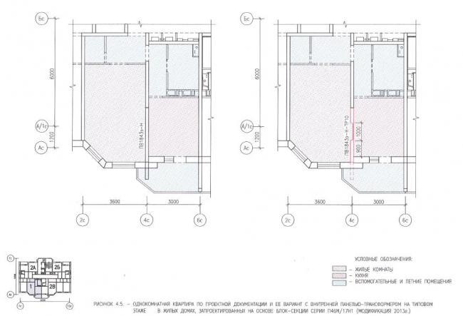 Перепланировка однокомнатных квартир в домах серии П46М/17Н1