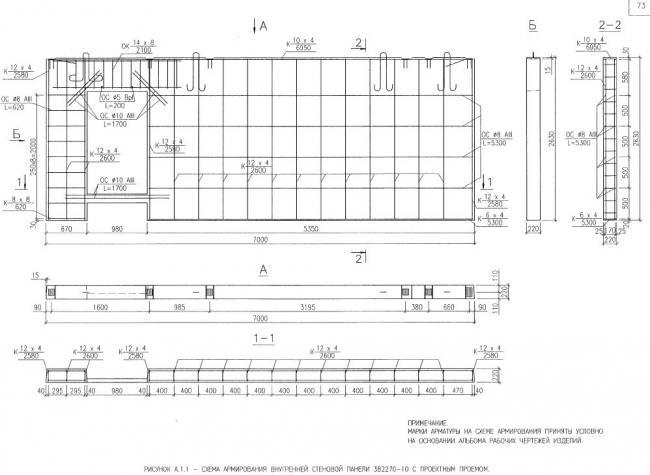 Перепланировка армированной стеновой панелью с отдавлиной под возможный проем