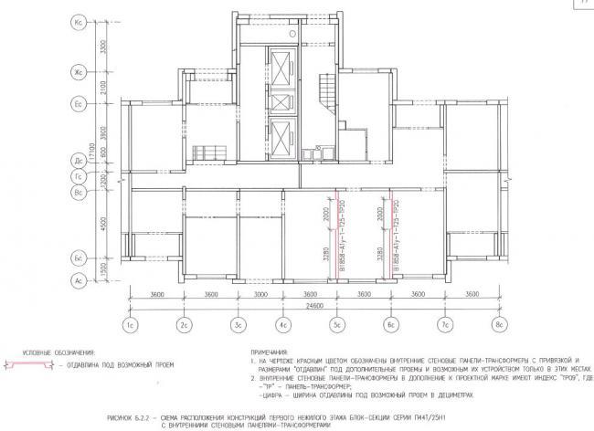 Перепланировка первых нежилых этажей в домах серии П44Т/25Н1