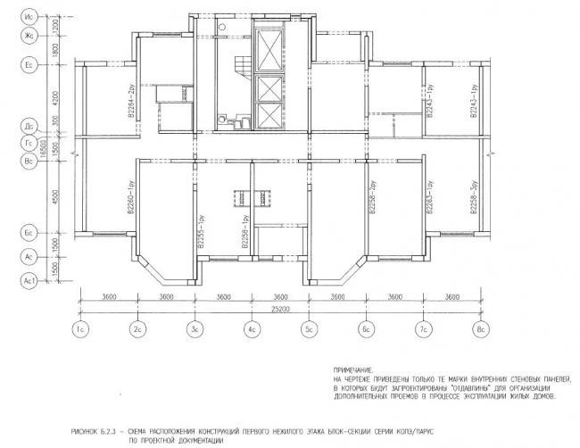 Перепланировка первых нежилых этажей в домах серии КОПЭ/ПАРУС