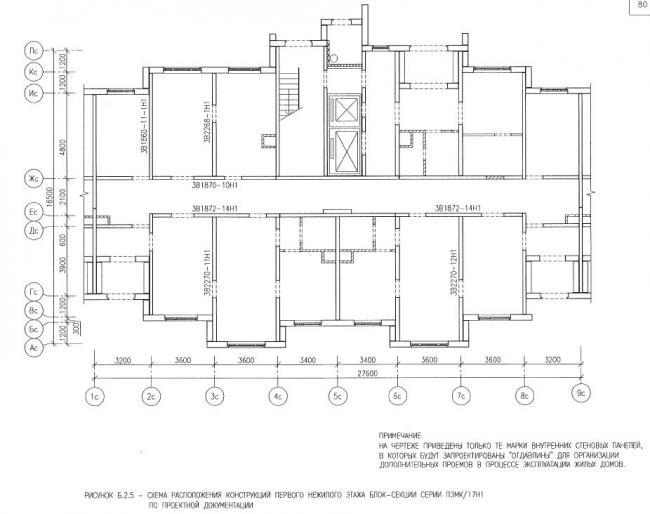 Перепланировка первых нежилых этажей в домах серии ПЗМК/17Н1