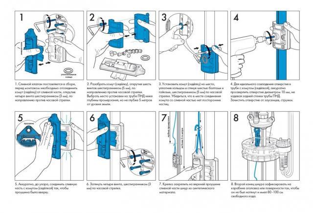 инструкция фокус