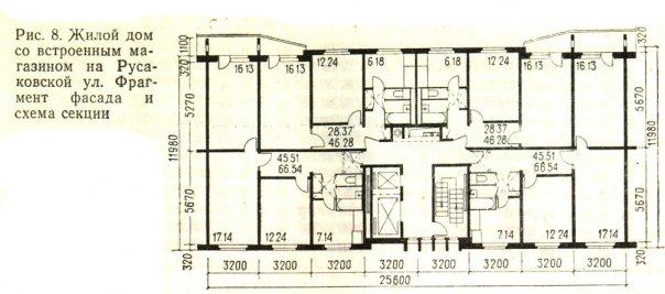 планировка квартир в домах серии И-286