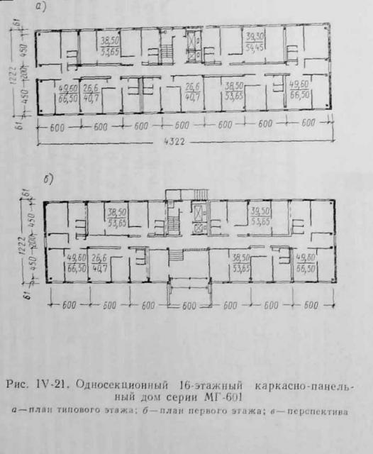Серия зданий 1МГ-601, планировки квартир с размерами