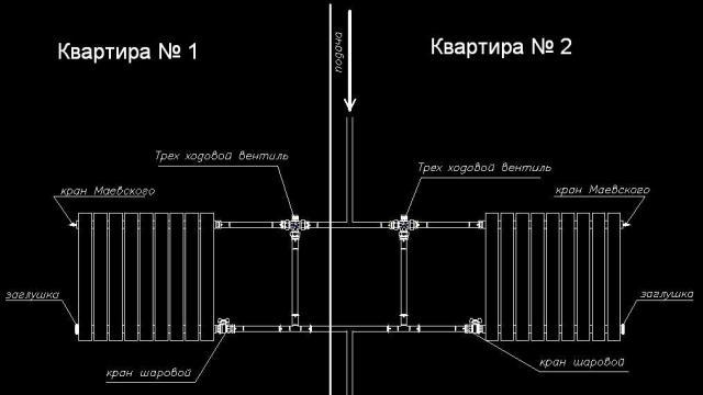 Схема однотрубной системы отопления с возможностью регулирования.
