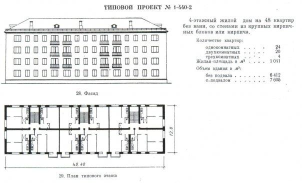 Планировки и внешний вид домов серии 1-440