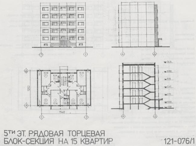 Хронология серии 111-121 в Эстонии
