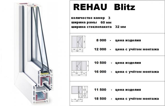 REHAU Blitz