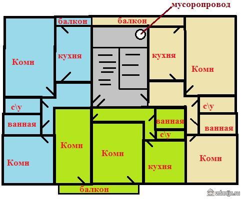 планировка квартир в домах