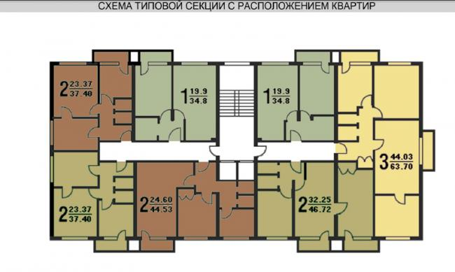 Стандартные планировки квартир в серии II-18