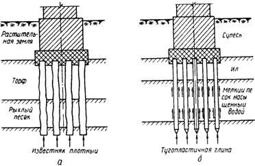 Типы свайных фундаментов