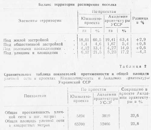 генеральные планы расширения, табл. 1 и 2