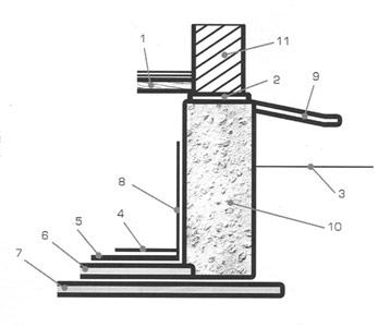 Устройство гидроизоляции с использованием цемента Гидро-S