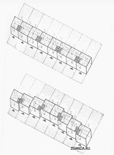 Структура многоквартирных блокировочных домов