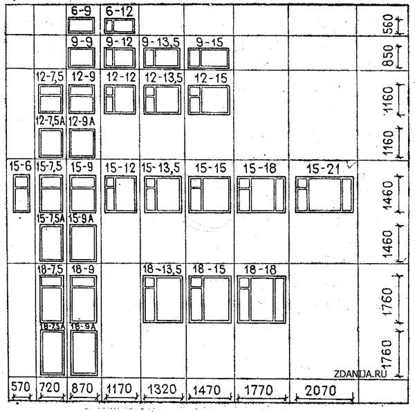 Типы и габаритные размеры окон жилых зданий ( CCCР и Россия )